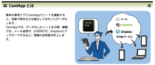 CamiApp<キャミアップ> コクヨS T